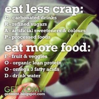 Eat Less CRAP eat more FOOD